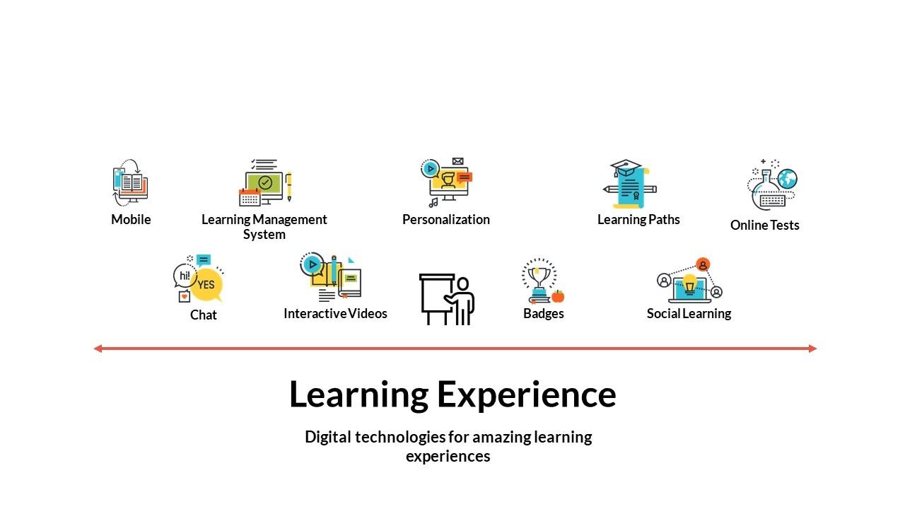 Dig.learning experiences_ES (1).jpg