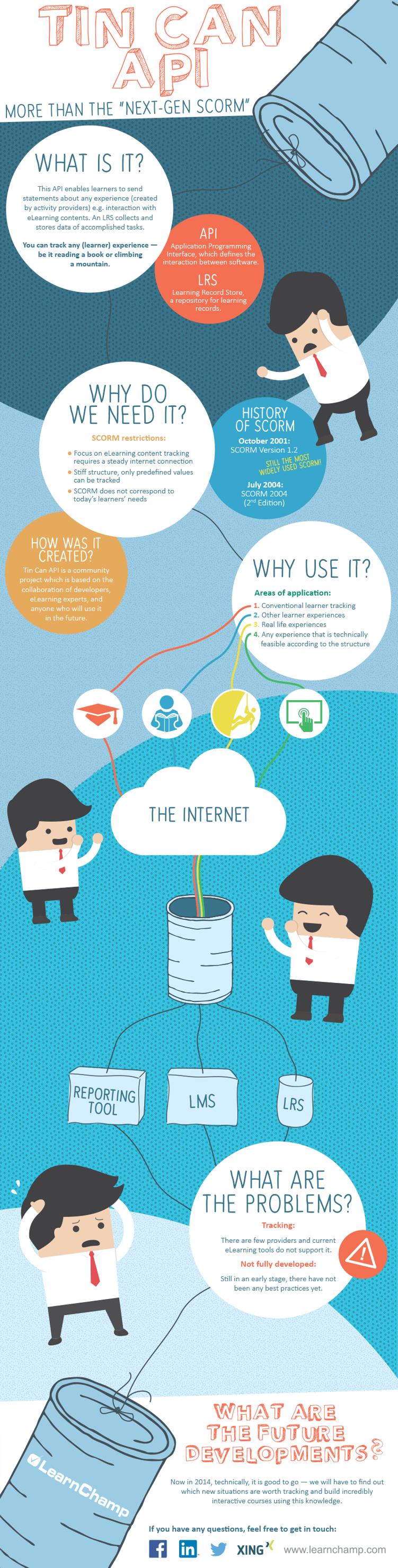 lc_infografik_tincan-1.png