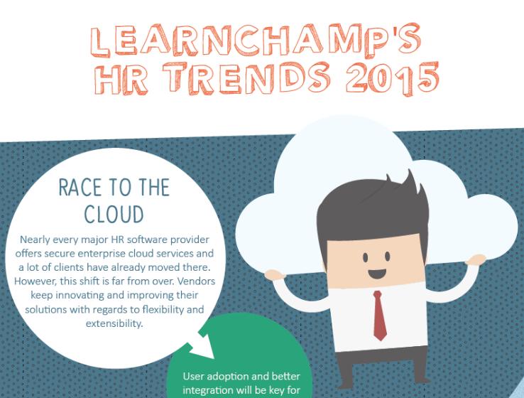 LearnChamü_HR Trends