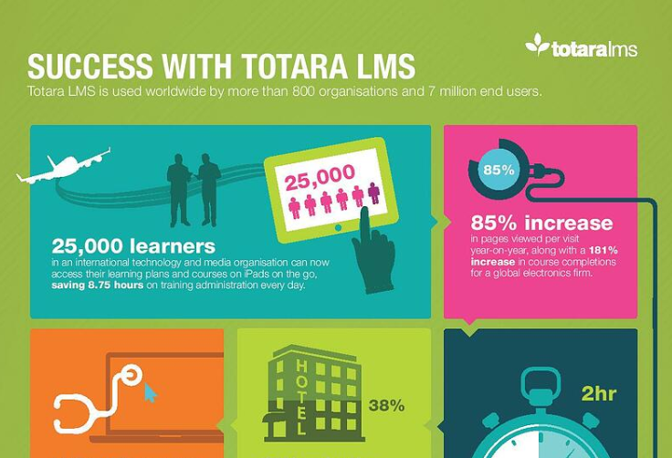 LearnChamp_Success Story Totara